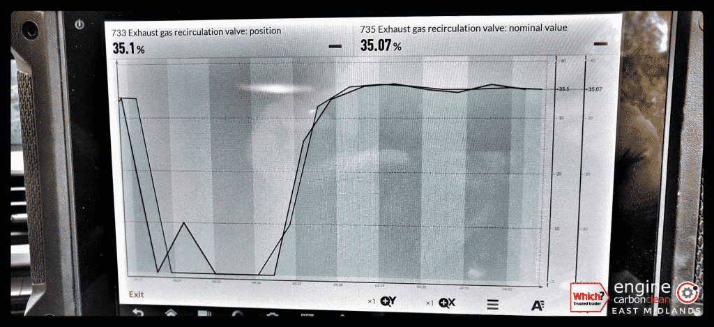 Vehicle not running right after a recall? Diagnostic and Clean on a BMW 320d (2014 - 112,444 miles)